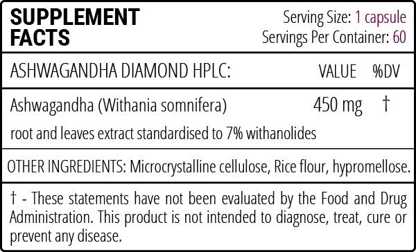 Skład produktu Ashwagandha Diamond HPLC
