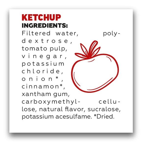 Skład produktu Ketchup od Mrs Taste