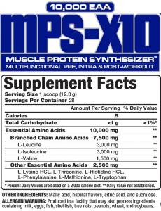 Skład produktu MPS-X10