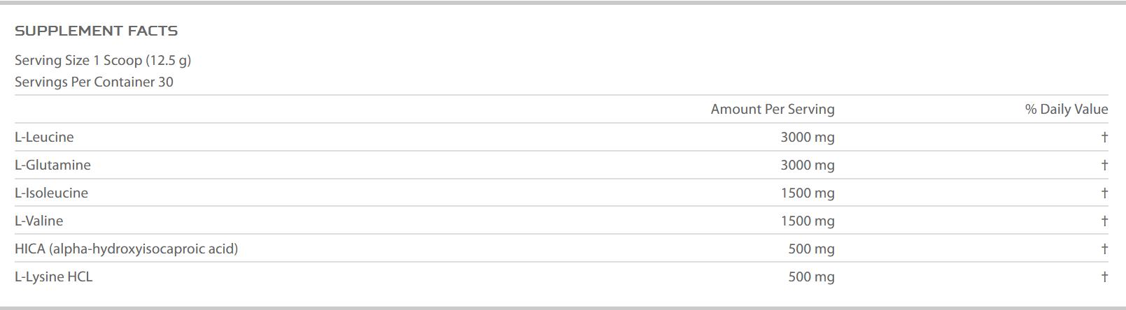 Skład produktu Anabolic State