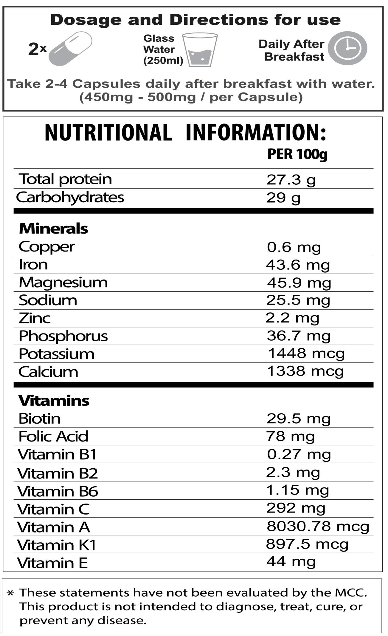 Skład produktu Multi Active od Human Nutrition