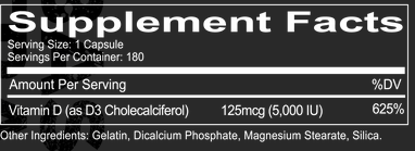 Skład produktu Redcon1 - Vitamin D3